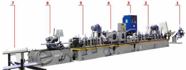 linija-po-proizvodstvu-profilnoj-truby