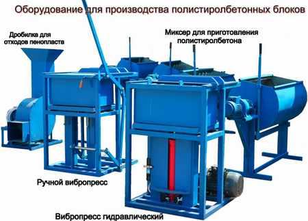 oborudovanie-dlja-proizvodstva-polistirolbetonnyh-blokov