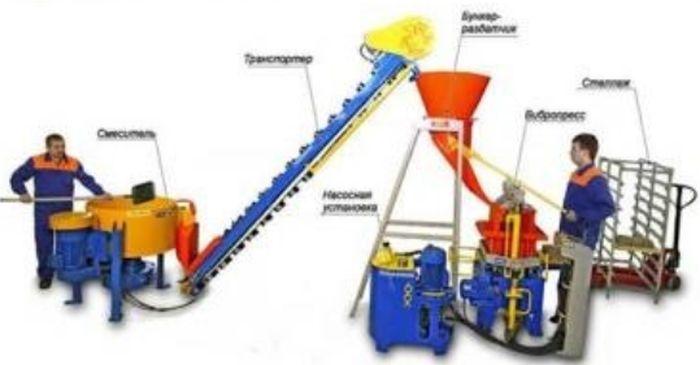 мини завод по производству брусчатки
